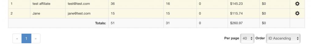 affiliates_table_totals